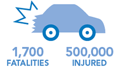 fatalities vs injuries